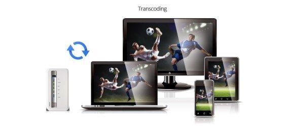 Qnap TS-251C Transcoding