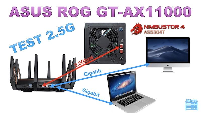 ASUS ROG Rapture GT-AX11000 2.5GbE