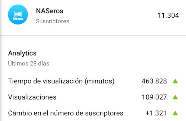 Evolucion de NASeros youtube suscriptores