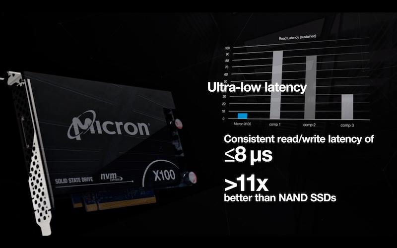 Micron X100 baja latencia
