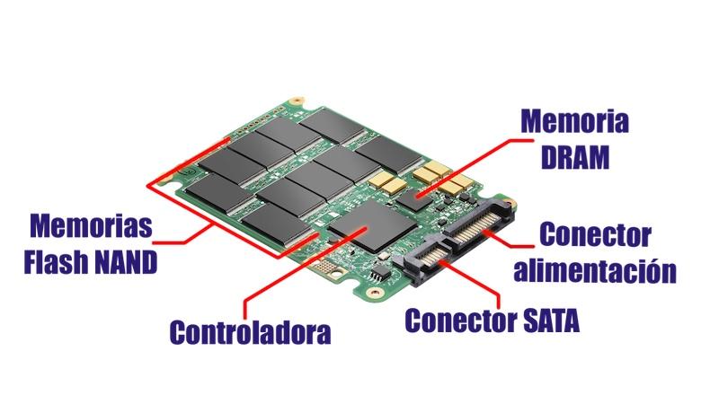 Partes de un SSD