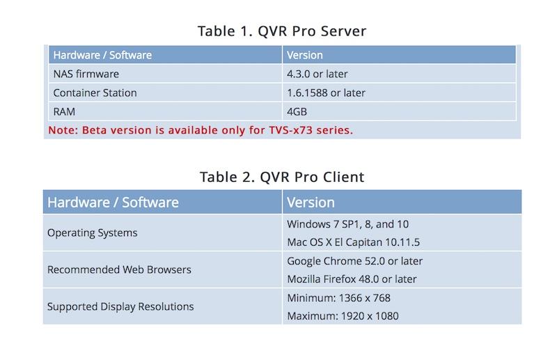 QVR Pro QNAP servidor y cliente