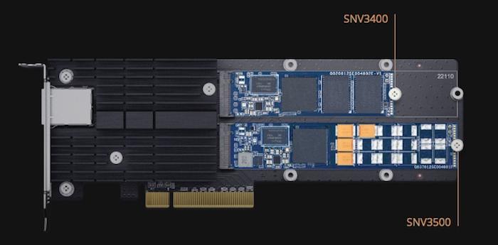 SNV3400 y SNV3500 de Synology