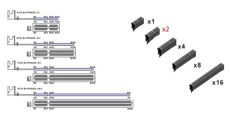SSD M.2 PCIe ranuras