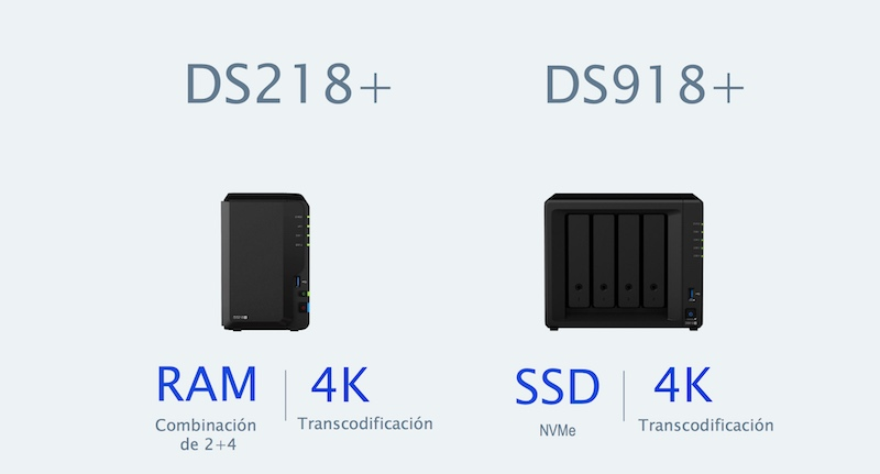 Synology 2018 ds918+