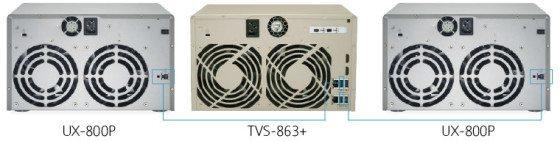 TVS-863-_expansion