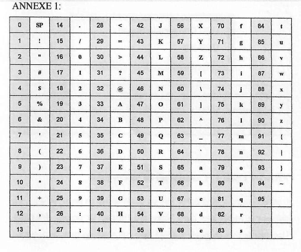 tabla cifrador de discos