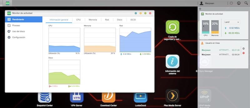 carga servidor con transcodificación en Plex