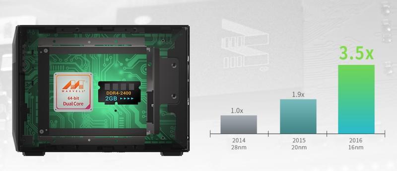 asustor as4002t as4004t procesador