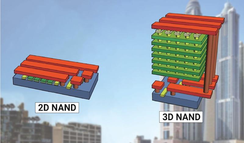 ssd 2D vs 3D NAND