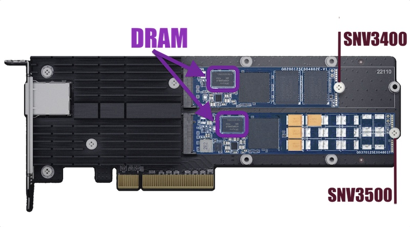 dram snv3000 synology