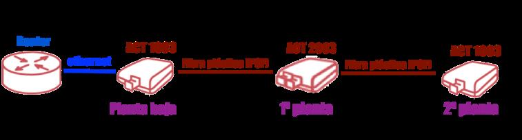 esquema instalación 2 kit dúplex fibra plástica actelser.