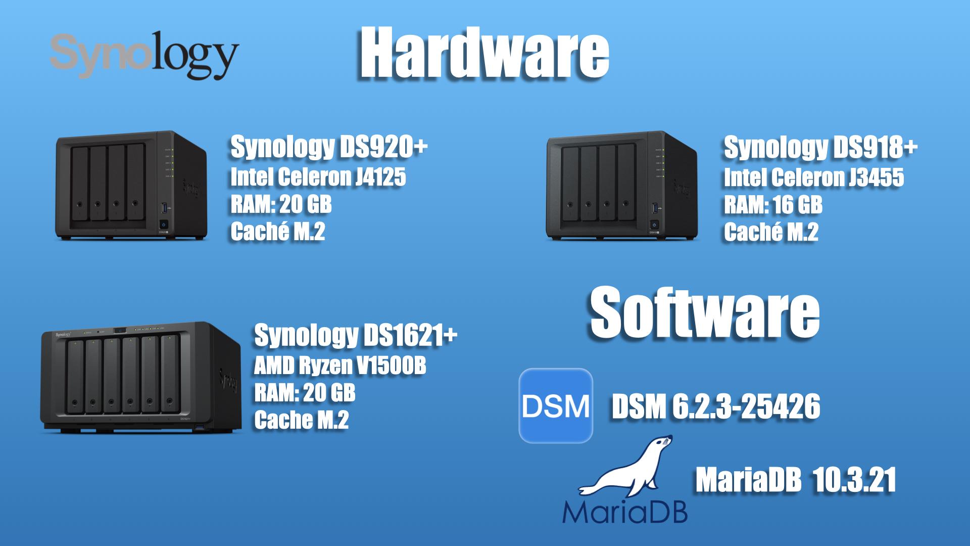 hardware test configuración en servidores NAS