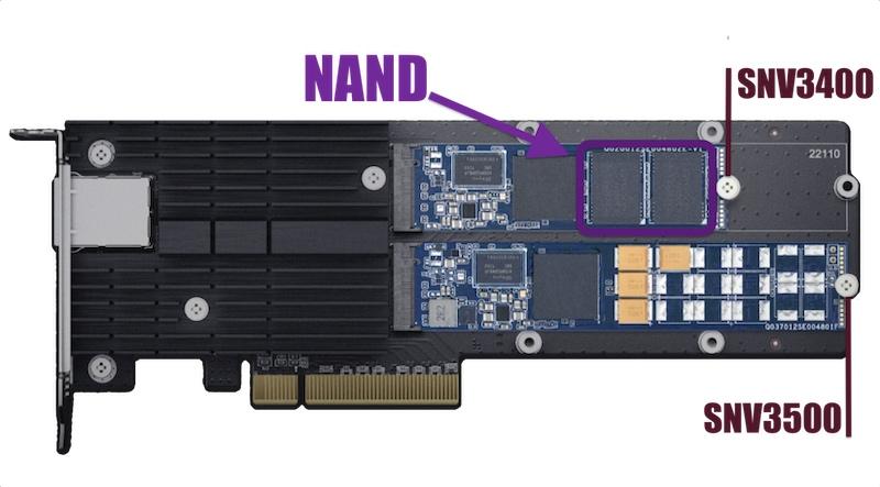 serie synology snv3000 NAND
