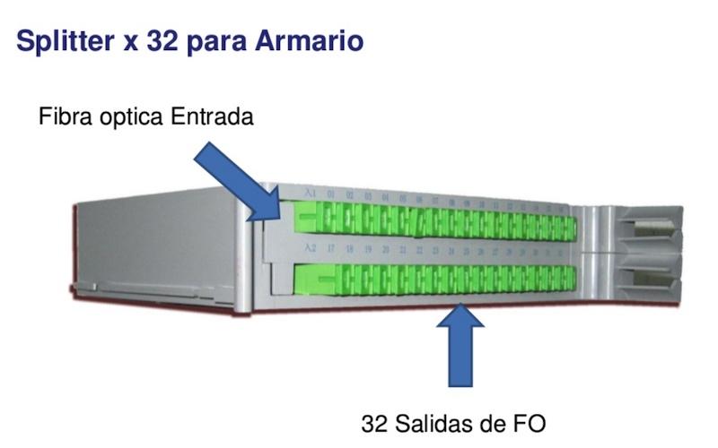 splitter-armario-fibra-32-gpon