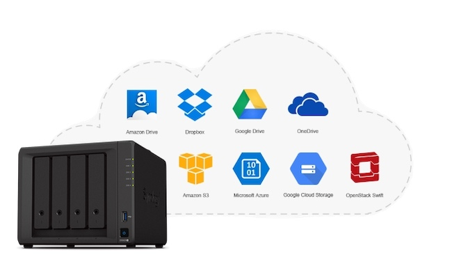 Synology ds920+ nubes