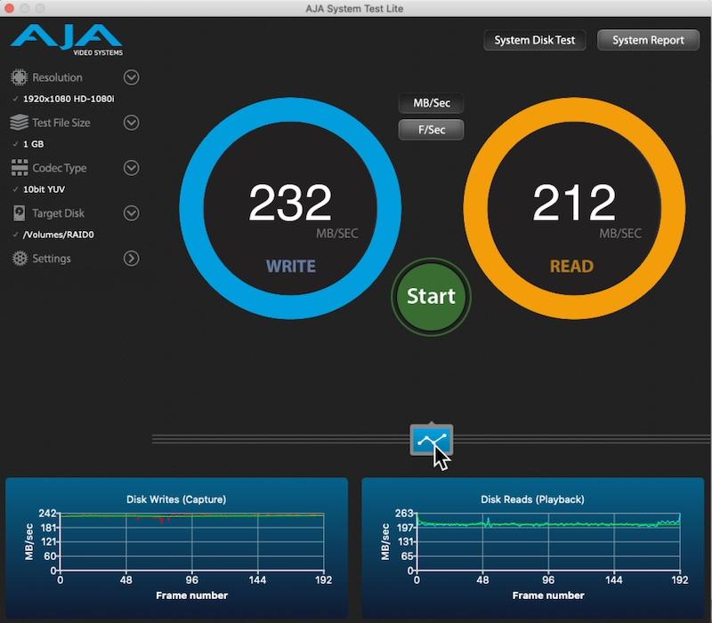 test velocidad QNAP TR-004 con SSD