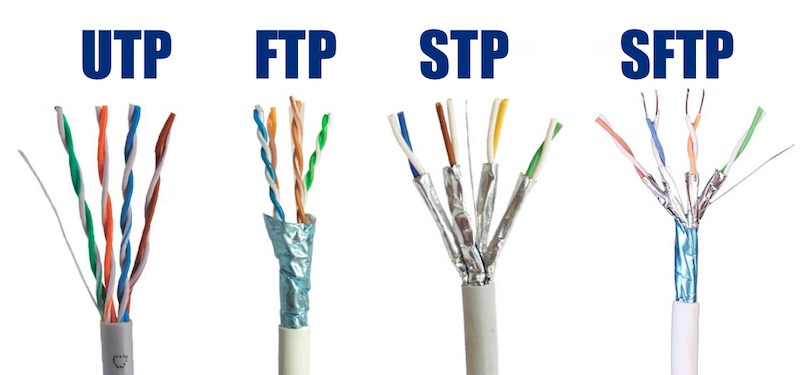 tipos de cable ethernet