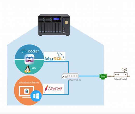virtual-switch-en-QTS-4.3