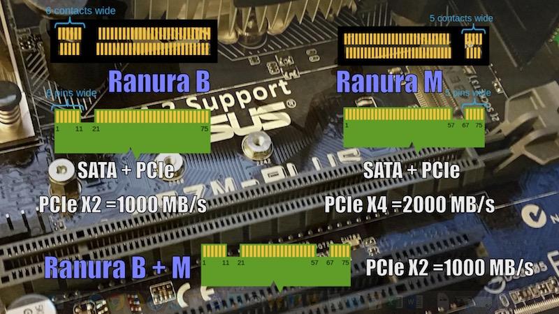 zocalos sockets M.2 SATA vs M.2 PCIe